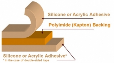 schematic ultra thin double sided polyimide tape