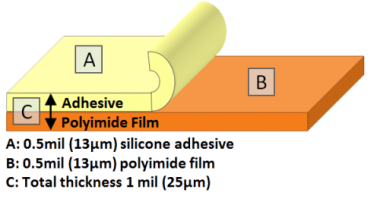 Thinnest Kapton Polyimide Tape with Silicone Adhesive