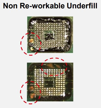 Non reworkable underfills