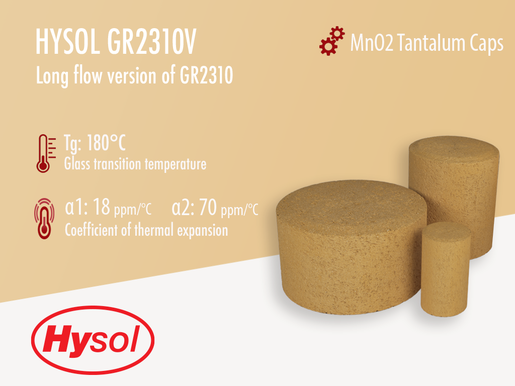 Hysol GR2310V | Gold Epoxy Mold Compound