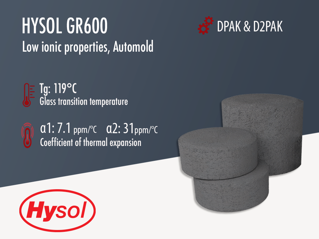 Hysol GR600-P1 | Black Epoxy Mold Compound