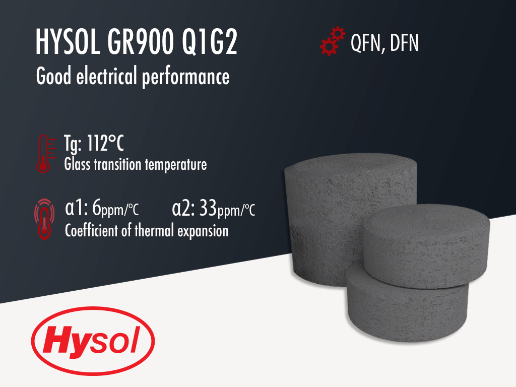 Hysol GR900 Q1G2 | Black Epoxy Mold Compound
