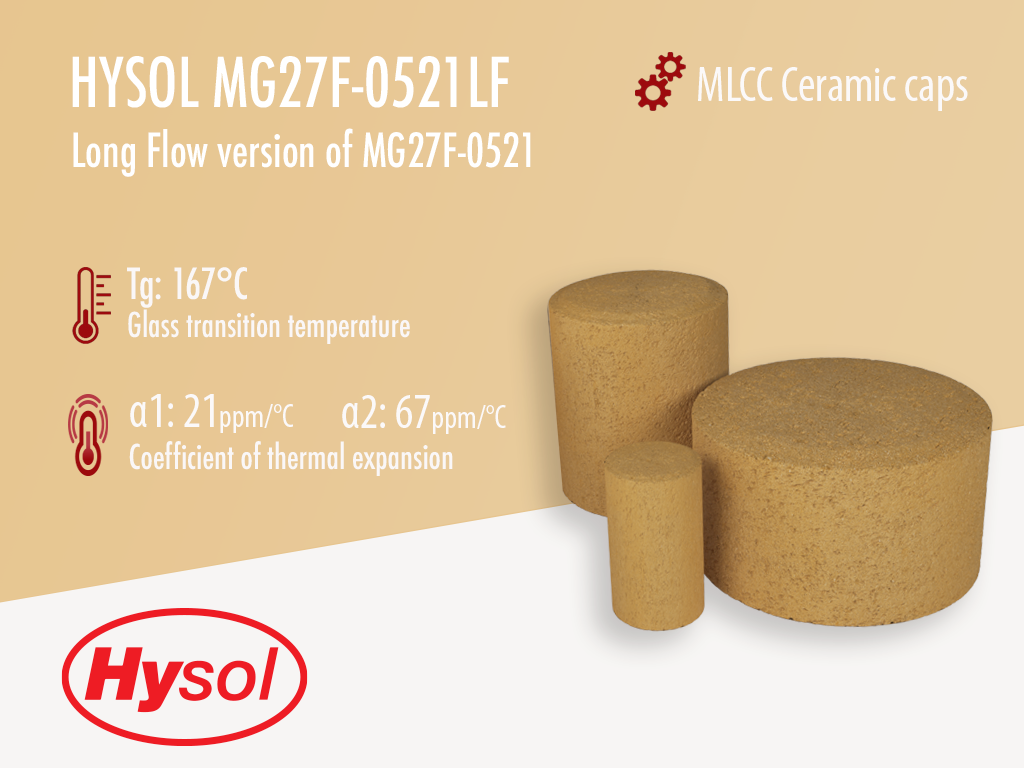 Hysol MG27F-0521LF | Gold Epoxy Mold Compound