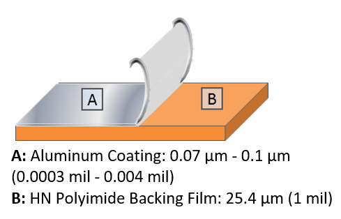 Aluminum Coated Kapton Polyimide Film Layers
