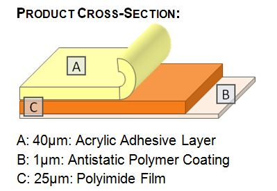 1mil Antistatic ESD Polyimide X-Section