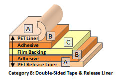 1mil Polyimide Double-Sided Silicone Tape Double Liner