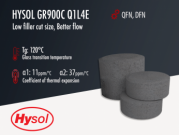 Hysol GR900C Q1L4E | Black Epoxy Mold Compound