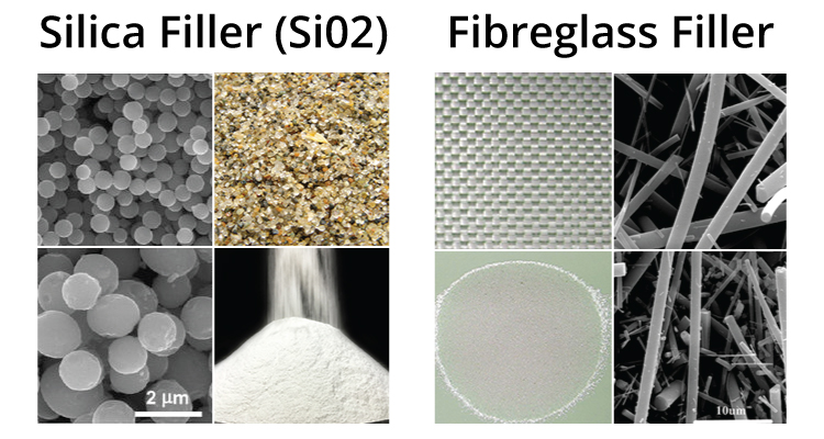 There are two main types  of Silica-based filler pure Si02 silica sand and fiberglass which is a Si02 based glass fiber