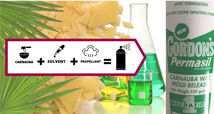 Carnauba wax is refined from Palm leaves a solvent is added and also a propellant to create mold release spray