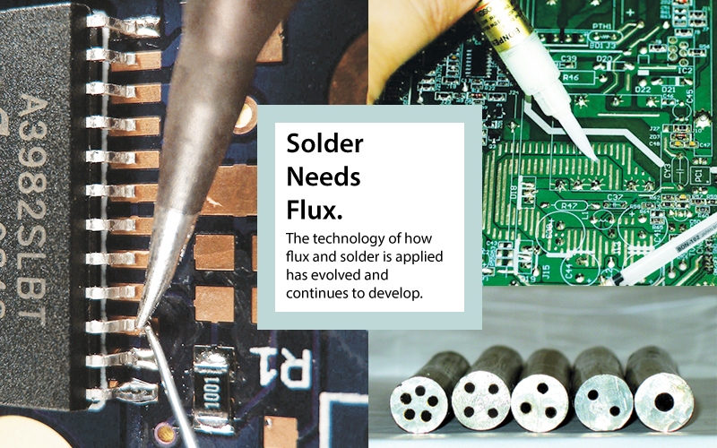 Solder Needs Flux. The technology of how flux and solder is applied has evolved and continues to develop.